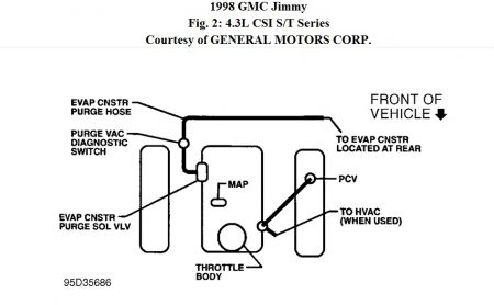 engine vacuum diagram: i bought a 2000 jimmy and all the vacuum ... gmc jimmy engine diagram  2carpros