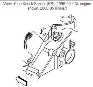5efvg Knock Sensor 2001 Chevy Venture 3 4l further Chevy Cruze Wiring Diagrams besides Gmc Envoy Parts Diagram in addition Ecm Wiring Diagram For A 2001 Cavalier likewise 2004 Sebring 2 7 Engine Diagram Alternator. on 2003 astro wiring diagram