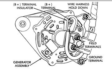 http://www.2carpros.com/forum/automotive_pictures/170934_lebaron_alternator_1.jpg