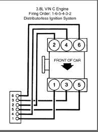 170934_lesabre_1 2000 buick lesabre spark plug wire diagram wiring diagram and 2000 buick lesabre spark plug wire diagram at soozxer.org