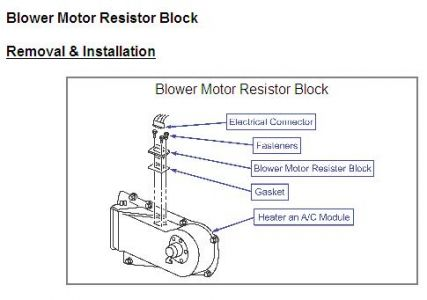 1996 buick lesabre hvac blower motor diagram 1996 free for 1994 chevy silverado blower motor resistor location