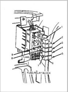 Pictures Buick Park Avenue Fuse Box Diagram Riviera Wiring Diagrams further Bobcat Skid Steer Loader Service Repair Manual Sn Above together with Bl in addition Mustang Engine Bay Fuse Diagram furthermore Ec A Ddd A F Bf F B D. on 95 buick park avenue fuse box diagram