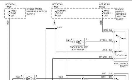 [DIAGRAM_38IS]  1998 Chevy Lumina Coolant Fans: Diagrams for Fans They Do Not ... | 1998 Chevrolet Lumina Wiring Diagram |  | 2CarPros