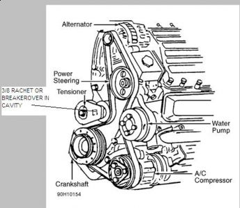 http://www.2carpros.com/forum/automotive_pictures/170934_lumina_alternator_1.jpg