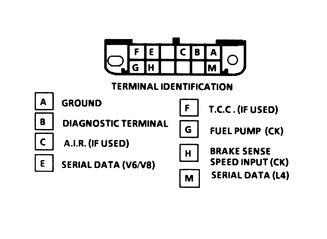 1987 Gm Obd Pin Type S 10 Forum