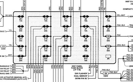 Wiring Diagram For Daihatsu Delta | Online Wiring Diagram on