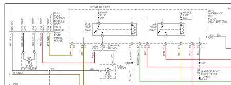 Park Avenue Fuel Pump Relay on Buick Park Avenue Engine Diagram