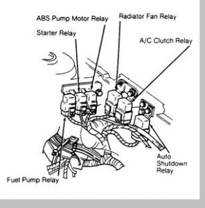 1991 plymouth sundance wiring diagram 1993 plymouth sundance starter: electrical problem 1993 ...