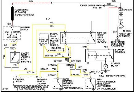 1993 plymouth sundance wiring harness 1991 plymouth sundance wiring diagram
