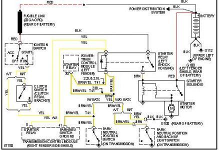 1991 plymouth sundance wiring diagram 1993 plymouth sundance starter: electrical problem 1993 ...