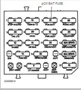 Chevy 1500 Egr Solenoid Wiring Diagram furthermore T12245281 Location fuel pump relay in chevy s10 in addition 2000 Buick Lesabre Hvac Control Module Location additionally Dodge Dakota 1997 Dodge Dakota Code P0740 as well Chevy 4 3 Vortec Camshaft Position Sensor Location. on wiring diagram for 95 chevy silverado