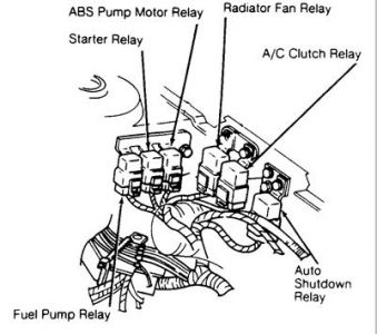 Audi A3 Rear Wiper Motor Relay Location Diagram furthermore Ecu 11119 besides Vw Beetle Fuse Box Location together with Audi Awp Engine in addition Fuse Box On Audi Tt. on where is the fuse box on audi tt
