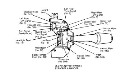 1994 Ford Ranger Headlight Switch Wiring Diagram