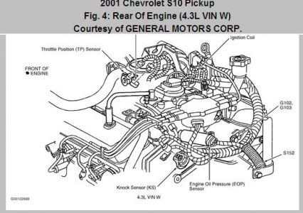 chevy s10 blazer fuel system with Oil Pressure Sending Unit On 6 Cylinder Chevy Motors on Chevrolet S10 Charging System Wiring Diagram further 2c96k Fuel Pump Relay Fuse Located 1993 Chevy S10 additionally Honda Accord 1996 Honda Accord Rear Brake Line Leaking further Tbi Fuel System Diagram 1984 Ford Mustang besides 1998 Chevy S10 Fuel Pump Relay Location.