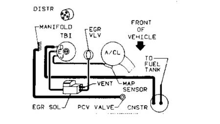 http://www.2carpros.com/forum/automotive_pictures/170934_s10_vacuum_lines_1.jpg