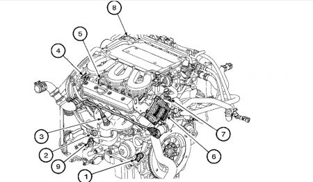 4dvym Saturn L300 3 Replace O2 Sensor L300 3 V6 2004 in addition Saturn Engine Coolant Hose Schematic furthermore Jeep Grand Cherokee Fuel Line Diagram further Heater Core Location On Saturn Ion further Saturn Aura 2008 3 5 V6 Thermostat Location. on saturn vue 2004 radiator location