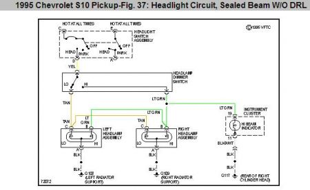 1995 chevy s 10 headlight grounds electrical problem 1995 chevy s i found this wiring diagram note the heading it is possible there are some relays in or behind the glove box i d have to double check