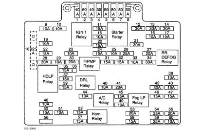 2002 gmc sierra fuel related: electrical problem 2002 gmc ... 2003 gmc sierra fuse box diagram