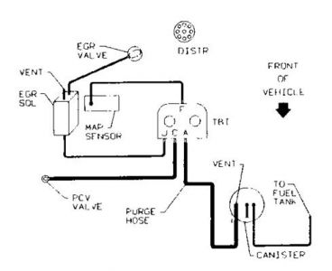 Chevy Vacuum Diagram on vacuum diagrams ford mustang, vacuum hose routing diagram chevrolet 1995, vacuum schematic diagram,