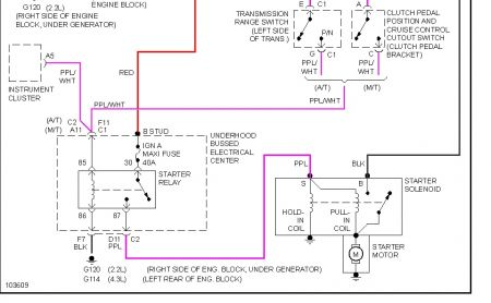 1998 gmc sonoma doesn't start: 1998 gmc sonoma v8 two wheel drive, Wiring diagram