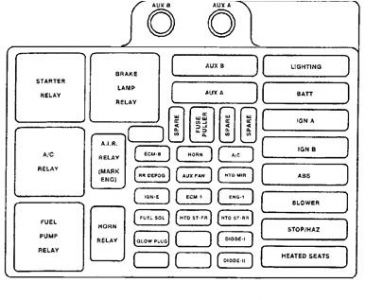170934_suburban_fuse_block_1 2000 chevy suburban starter relay electrical problem 2000 chevy 1999 chevy lumina fuse box diagram at fashall.co