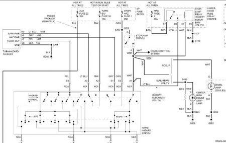 1999 suburban brake wiring diagrams 1999 chevy suburban signal lights blowing fuses ... 1999 chevy suburban ignition wiring diagrams #2