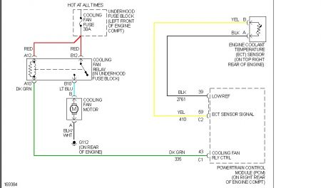 2003 pontiac sunfire ignition wiring schematic fuse box for 2003 pontiac sunfire 2003 pontiac sunfire: engine cooling problem 2003 pontiac ... #11