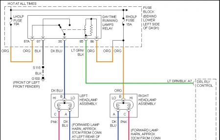 Wiring Diagram For 1999 Sunfire - Diagram Schematic Ideas on