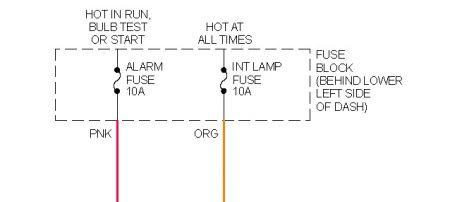 1998 pontiac sunfire interior lights cannot get the