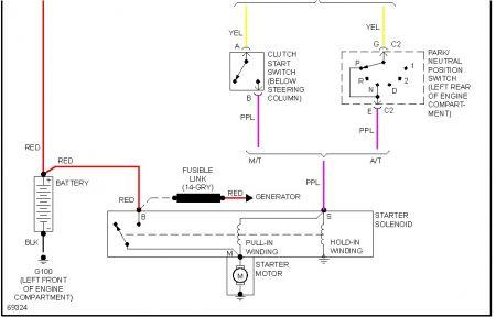 1995 Pontiac Sunfire Wiring Diagram : 1995 pontiac sunfire 95 sunfire wont start engine ~ A.2002-acura-tl-radio.info Haus und Dekorationen