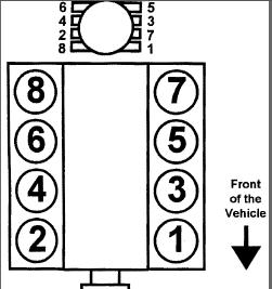 Radio Box Wiring Diagram In 93 Chevy 1500 also Hyundai Elantra Door Lock Relay Location as well Purge Valve Location Buick Lesabre likewise 94 Pontiac Grand Prix Fuel Filter together with 2000 Honda Civic Ac Wiring Diagram. on 2001 chevy blazer fuse box diagram