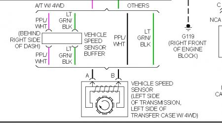 1999 chevy tahoe speed sensor: transmission problem 1999 ... 2004 tahoe transmission wiring diagram