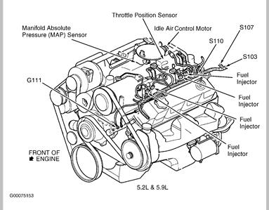 Dodge Durango 2000 Dodge Durango Engine Cranks But Does Not Start