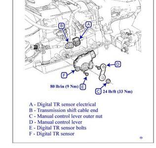 Ford F Backup Lights I Have No Reverse Lights I Have Rh Carpros Com  Ford F  Transmission Diagram  Ford F  Transmission Diagram