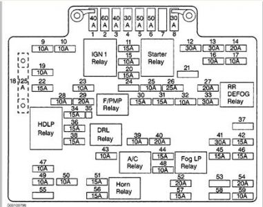 170934_underhood_electrical_1_1 1999 gmc sierra trailer plug no power 1999 gmc sierra v8 two 2005 gmc sierra fuse box diagram at fashall.co