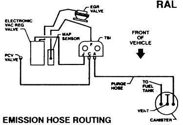 chevy tahoe vacuum diagram  chevy  free engine image for