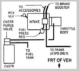 wiring diagram 1998 buick regal  wiring  free engine image