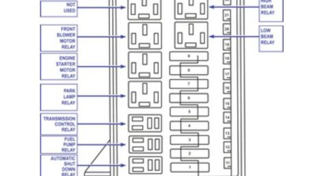 Plymouth Voyager Fuse Box Wiring Diagram Frankmotors Es