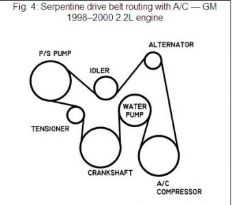 Replace Belt in addition Chrysler 2 5 4cyl Engine Diagram likewise New Oem Upper Radiator Hose Tube 2003 2007 Ford Taurus Mercury Inside 1999 Ford F150 Cooling System Diagram in addition 2000 Chrysler Lhs Engine Problems furthermore . on 2003 chrysler pacifica water pump