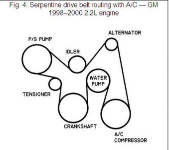 2000 Pontiac Sunfire Air Conditioning Problem 2000 Pontiac
