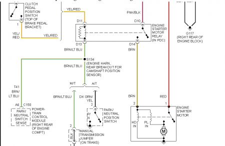 1987 Jeep Cj7 Engine Diagram on 87 yj fuse box diagram