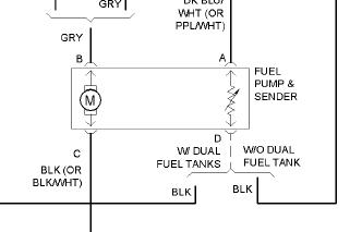 99 yukon fuel wiring diagram - wiring diagram options state-zip -  state-zip.studiopyxis.it  pyxis