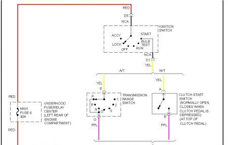 http://www.2carpros.com/forum/automotive_pictures/170934_yukon_starter_circuit_1_1.jpg