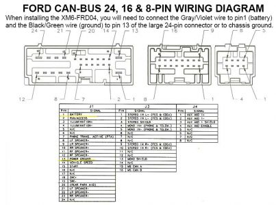 Ford Factory Radio Wiring http://www.2carpros.com/questions/ford-freestar-2005-ford-freestar-stereo-wiring