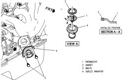 1996 chevy cavalier thermostat location i was wondering 2011 chevy camaro engine diagram