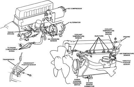 automotive electrical instrument cluster automotive