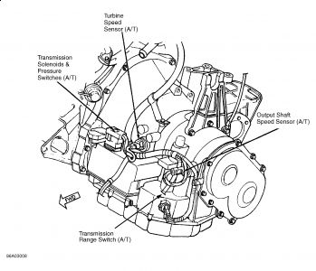Plymouth Voyager Water Pump Location also Chrysler Sebring 2004 Chrysler Sebring Thermostat Change besides T5148170 Im looking brake line diagram all besides T11785491 Chrysler sebring 2 0 engine timing marks additionally T10358235 Fuse. on chrysler cirrus 1998 engine diagram
