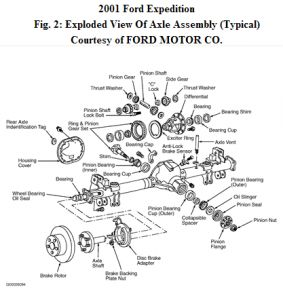 NP236 in addition How To Change 1991 F350 Front Hub additionally 96 S10 Front Suspension Diagram additionally Schematic For 2002 Chevy Trailblazer Engine likewise 26lp8 1996 Chevrolet Exploded View The  plete Front Differential Housing. on 99 blazer front differential parts diagram