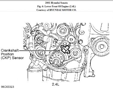 188069_01sanatacranksens24L_1 2001 hyundai sonata crankshaft misfire sensor engine mechanical 2004 hyundai sonata camshaft position sensor wiring diagram at mifinder.co