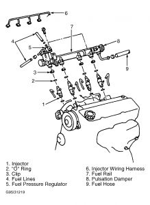 188069_02sportagefuelrail_1 2002 kia sportage fuel injectors engine mechanical problem 2002 2002 kia sportage fuel system diagram at panicattacktreatment.co